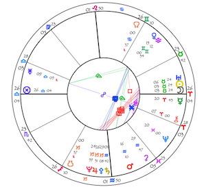 Horoscope New Moon